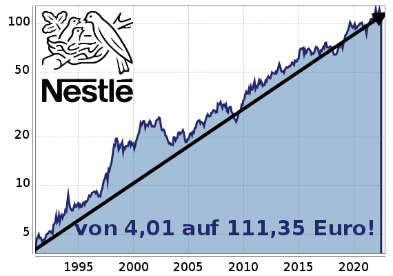 boerse.de Aktienbrief